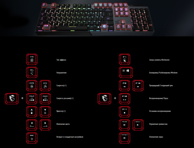 Low Profile and Octagonal Keycaps: MSI Vigor GK50 Unusual Keyboard Review - Switches and Performance.  3
